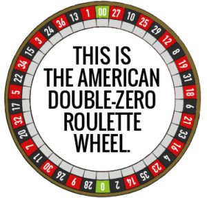 kazino ruletė online american roulette ratas