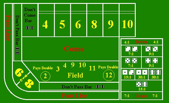 Craps - kazino kauliukai