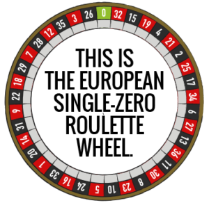 online ruletė european roulette ratas