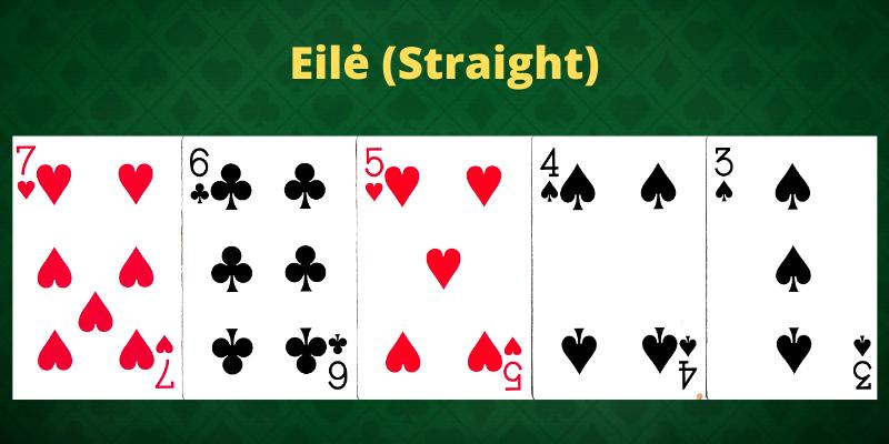 Pokerio kombinacija - Eilė