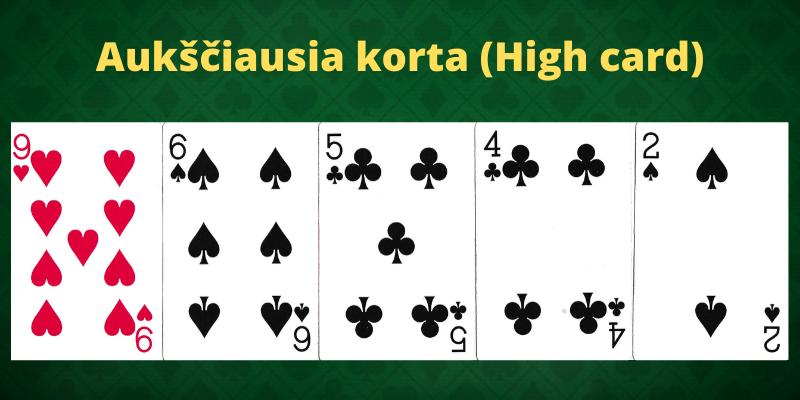Pokerio kombinacijos lt - Aukščiausia korta