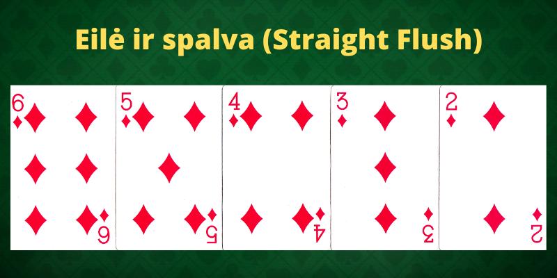 Pokerio kombinacijos pagal stiprumą - Eilė ir spalva