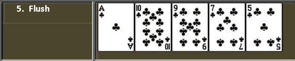 Pokerio-konbinacijos-lentele-flush