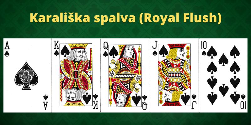 Pokerio kortų kombinacijos - Karališka spalva