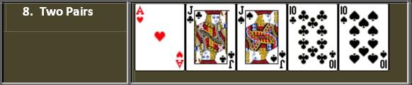 Pokerio-kortu-reiksmes-dvi-poros