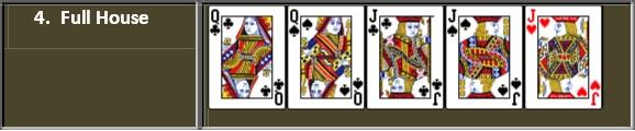 Pokerio-taisykles-full-house