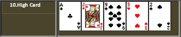 pokerio-kombinacijos-lentele