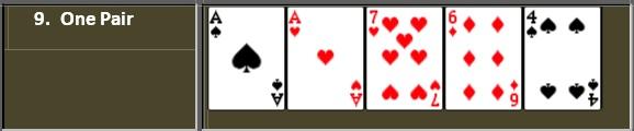 pokerio-kortu-kombinacijos-viena-pora