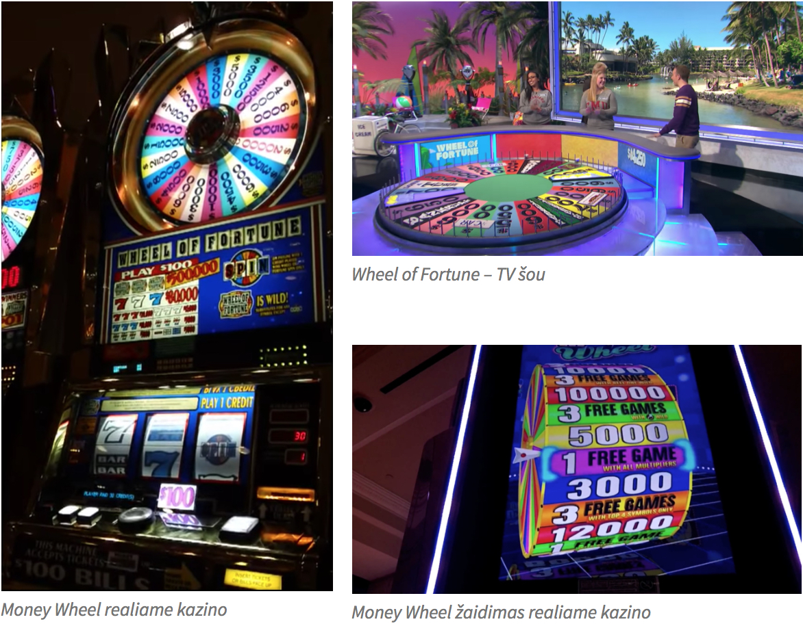 Money Wheel_realus kazino & TV šou