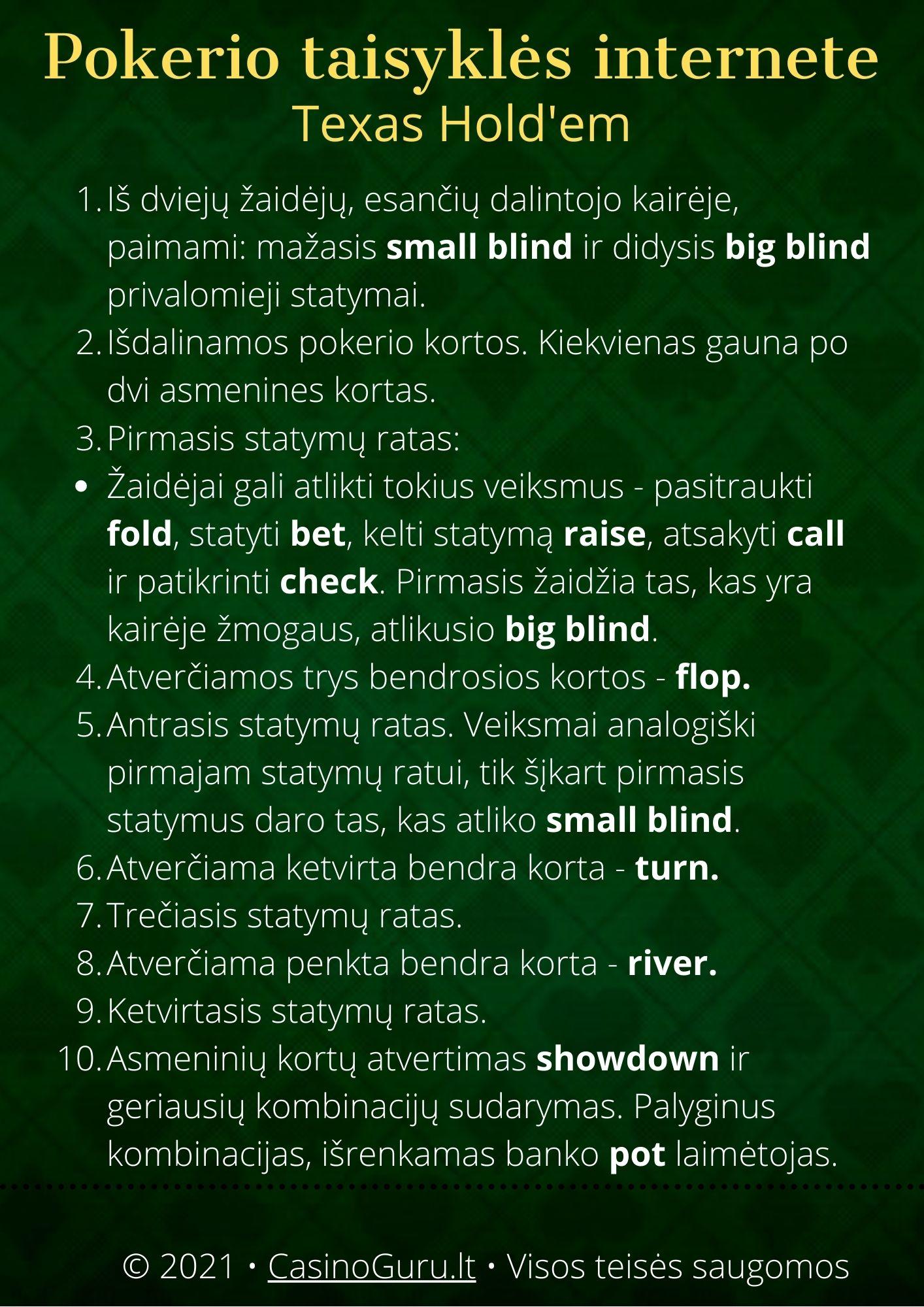 Pokerio pradžiamokslis ir taisyklės pdf
