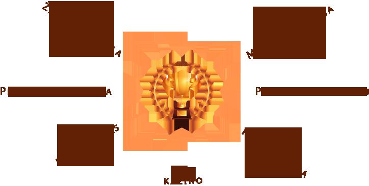 Geriausi casino internetu_pagrindiniai vertinimo kriterijai