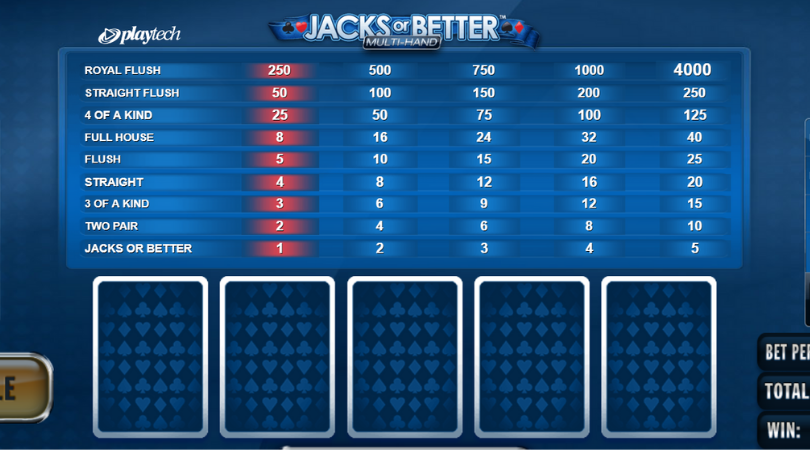 video poker rankings strategy - pokerio kombinacijos - play jacks or better online