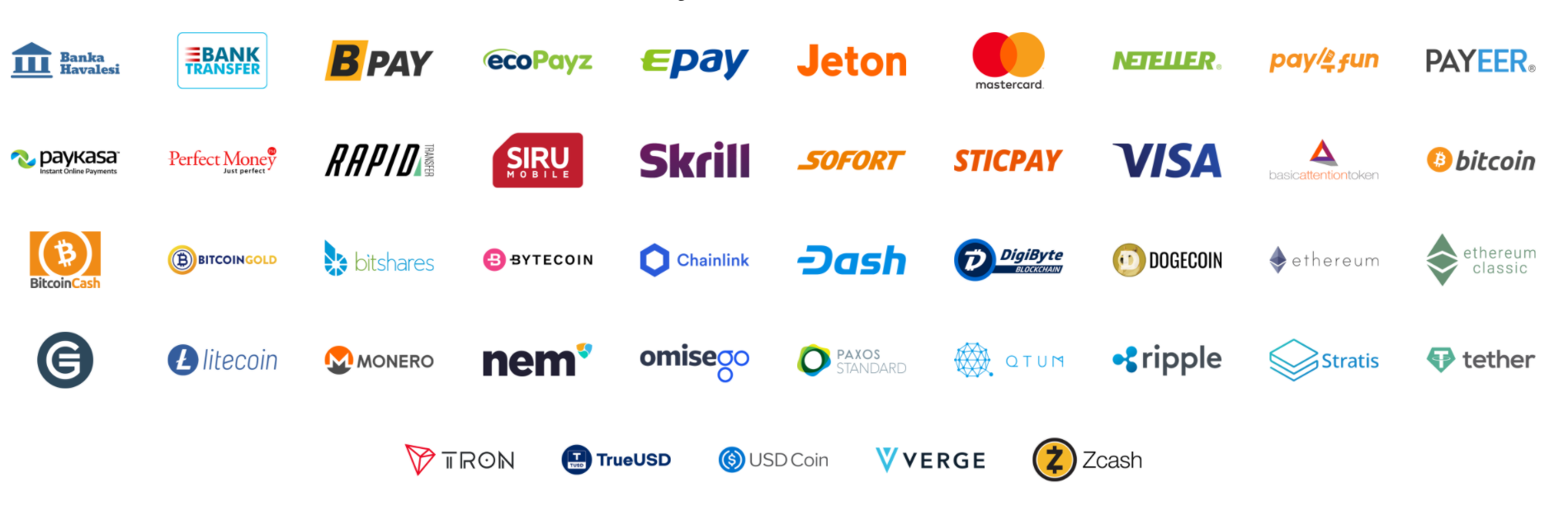 betwinner mokėjimo metodai payments methods visa mastercard skrill neteller nem ripple bitcoin tether